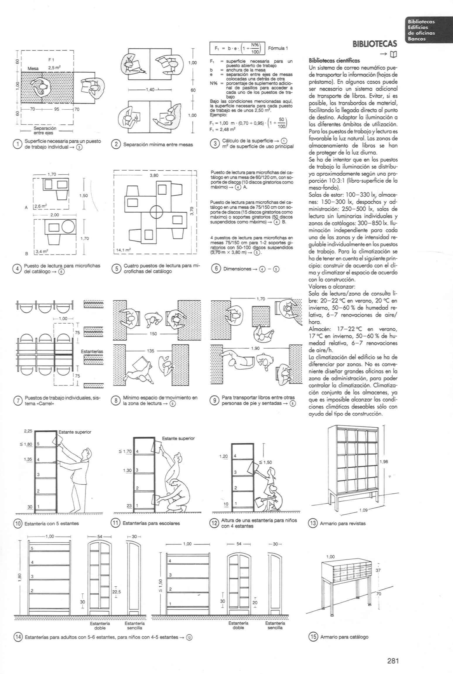 Lectura recomendada neufert el arte de proyectar en for Medidas en arquitectura pdf